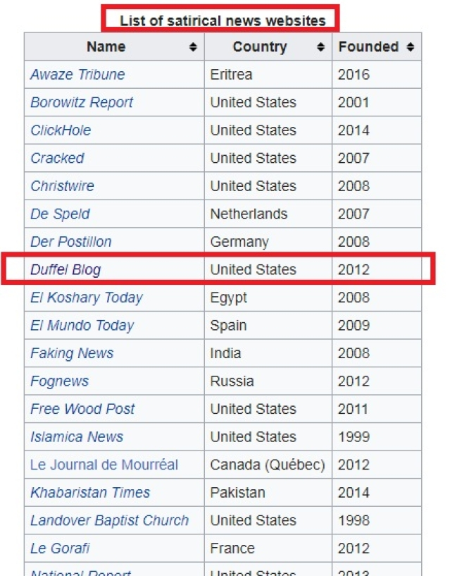 Screenshot of list of satirical websites by Wikipedia.