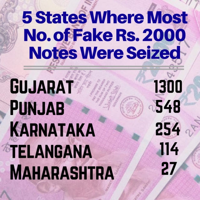 5 states where maximum number of fake Rs.2000 notes were seized.
