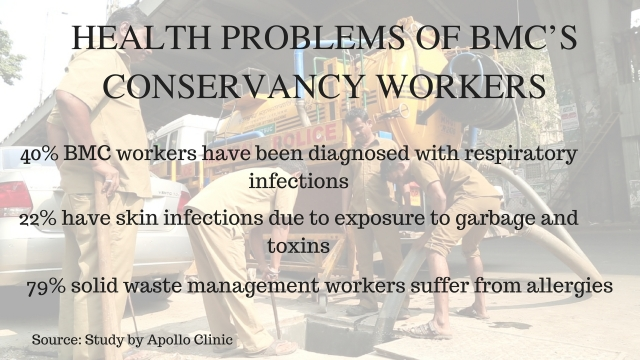 Health issues faced by BMC's solid waste management employees.