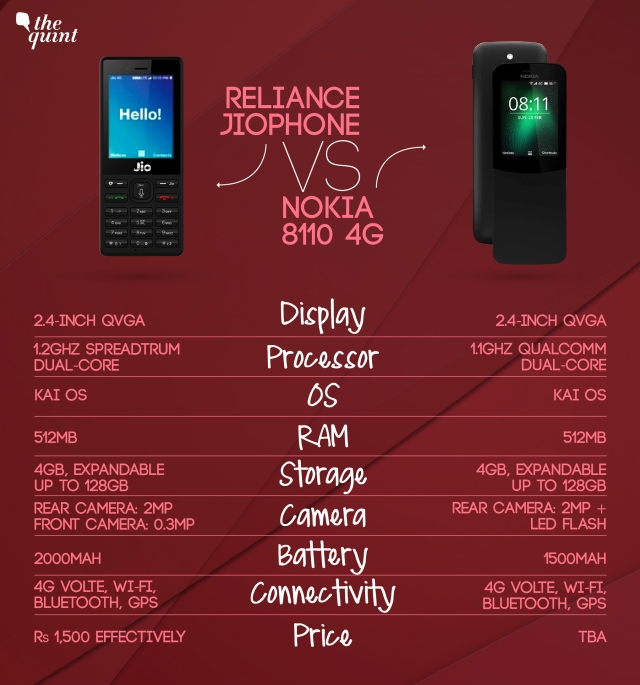 JioPhone from Reliance compared with Nokia 8110 4G