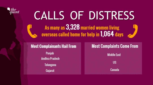 In the 1,064 day period between 1 January 2015 and 30 November 2017, the MEA received 3,328 complaints from NRI women.