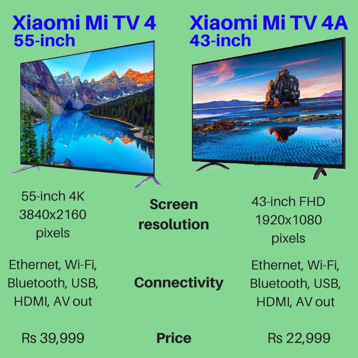 Mi TV 4A Sale Today: Xiaomi Mi TV 4 & Mi TV 4A Comparison