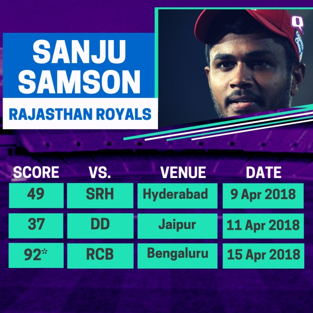 Sanju Samson's IPL season so far.