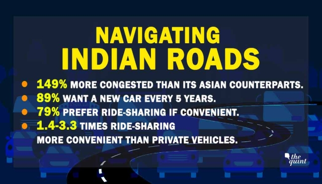 Not so easy to navigate on Indian roads? Here's why!