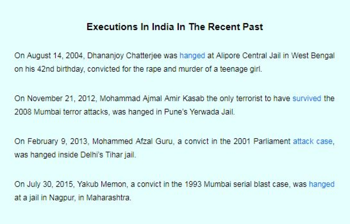 Only 4 Executed In 13 Years  Is Death Penalty Even Working