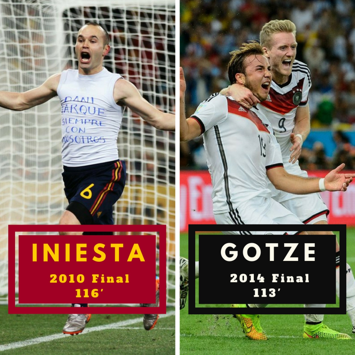 FIFA World Cup 2018 Should be a Goalfest, Say the Numbers