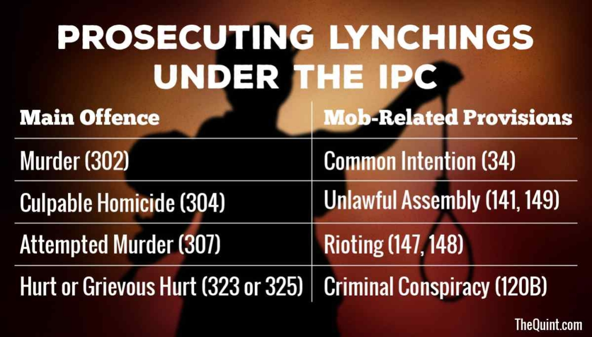 Mob Lynching Law: Do We Really Need a Specific Law on Mob