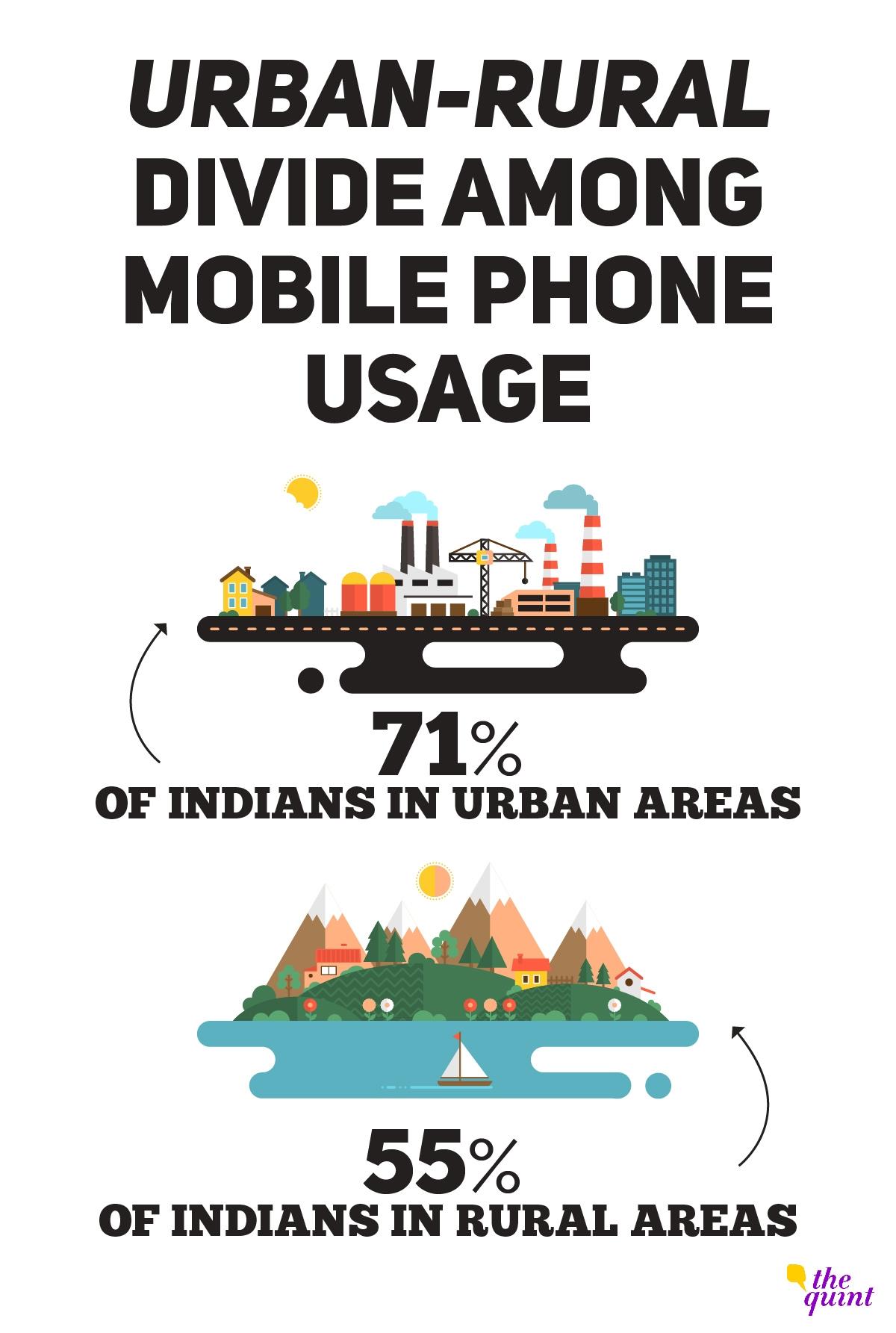 Urban-rural divide in mobile phone usage.