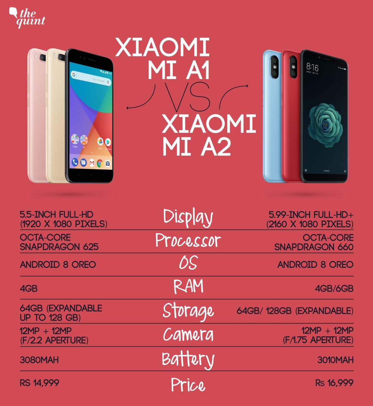 Xiaomi Mi A2 vs Mi A1: A worthy upgrade?