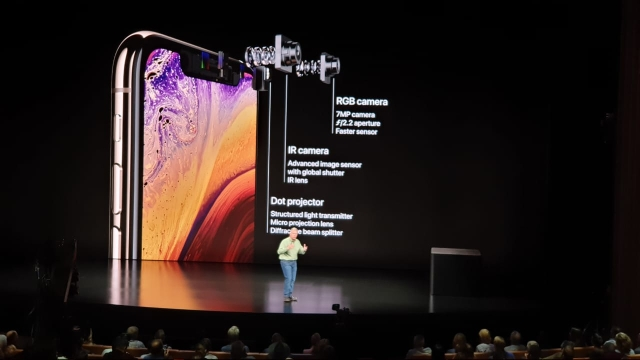Everything that the front camera offers on the iPhone XS.