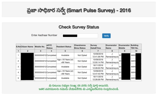 Publicly accessible search portal with Aadhaar 'Smart Pulse Survey 2016' with details of entire families.