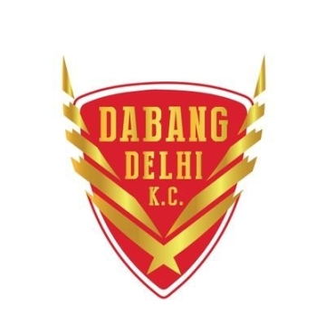 Dabang Delhi. (Photo: Twitter/@DabangDelhiKC)