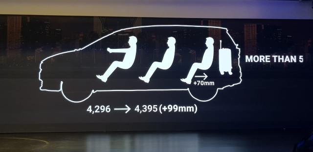 The new Ertiga sports a bigger wheelbase at 4,395mm.