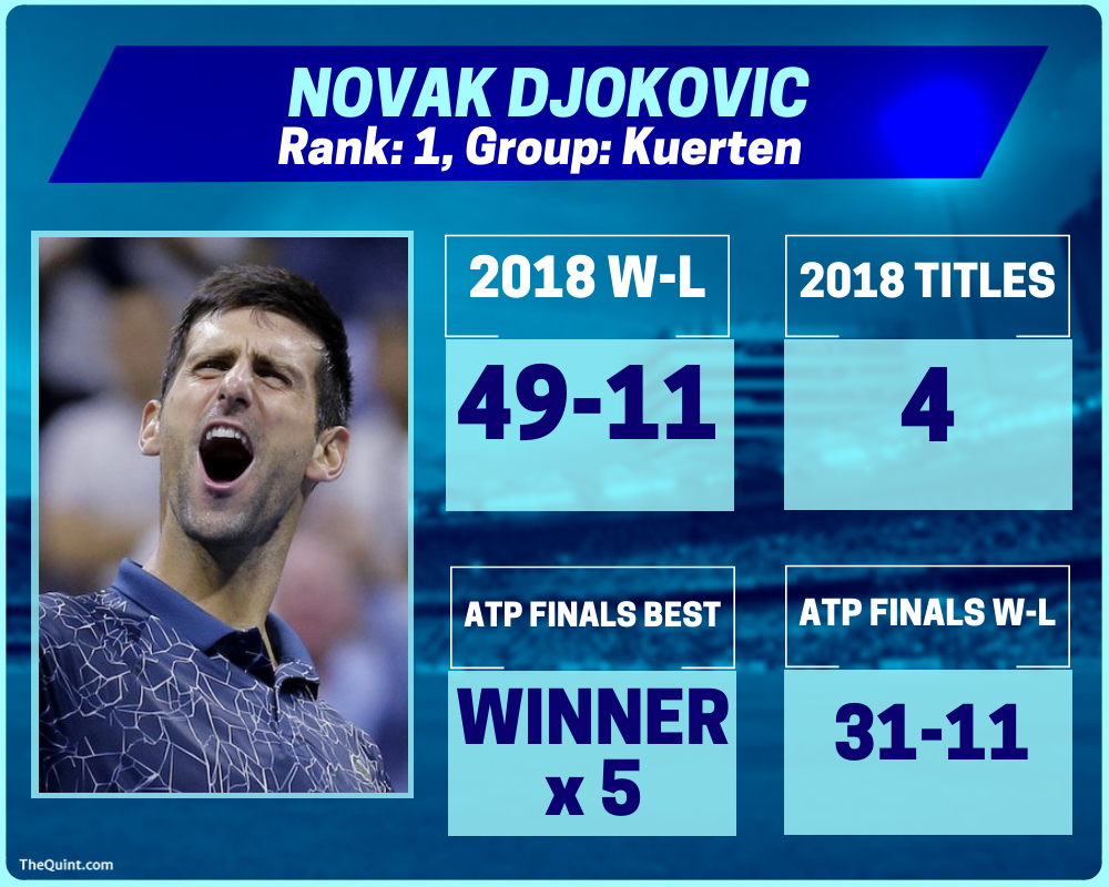 Djokovic confirmed as semi-finalist at ATP Finals