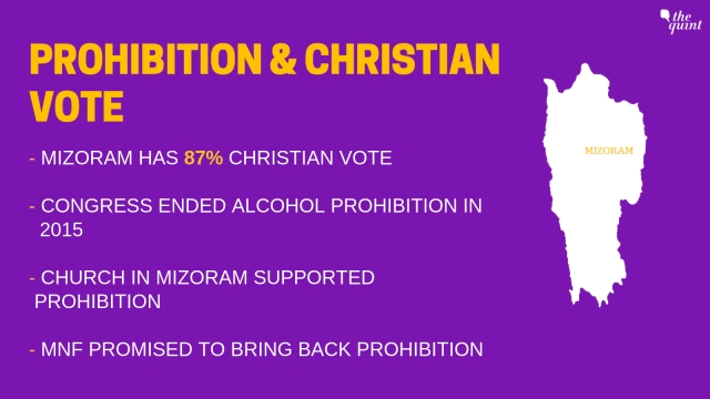Lifting of alcohol ban may have alienated the Congress from the Church