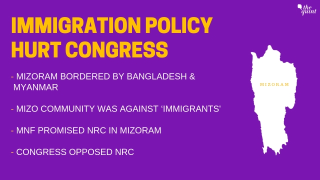 Immigration policy may have hurt Congress