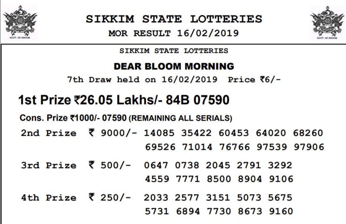 Sikkim State Dear Bloom Morning Lottery Results Today