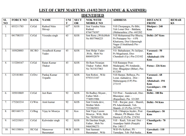 The list of the 40 martyred jawans.