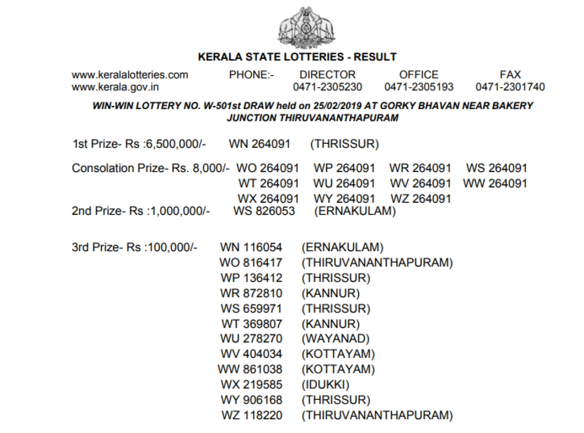Kerala State Lottery W 501 Results 25 2 19 Today LIVE, Kerala Win