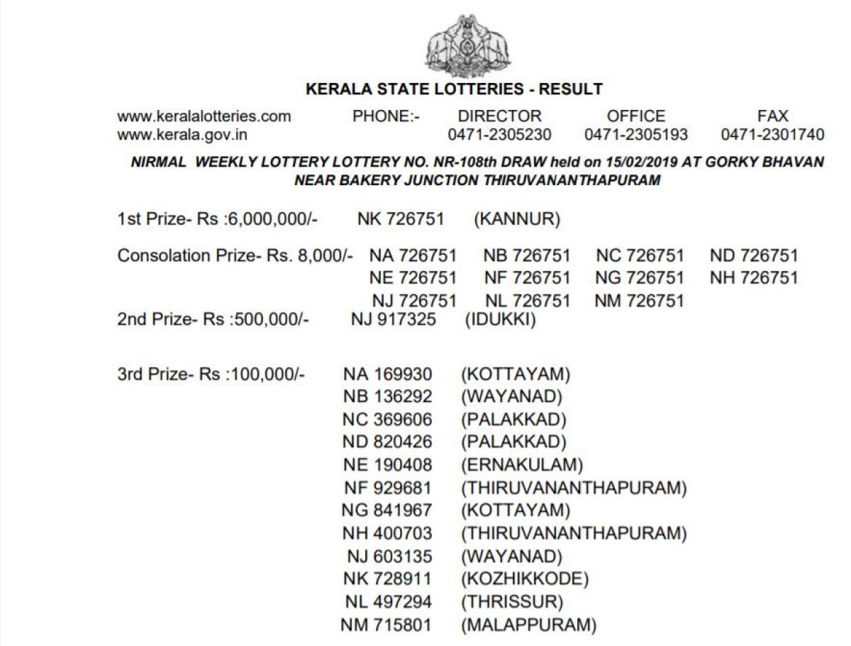 Kerala Lottery NR 108 Result 15/02/2019 - Check Kerala