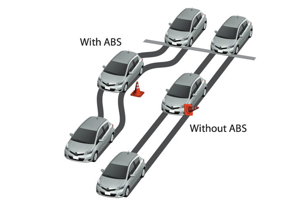 ABS helps restore some steering control in panic-braking situations.