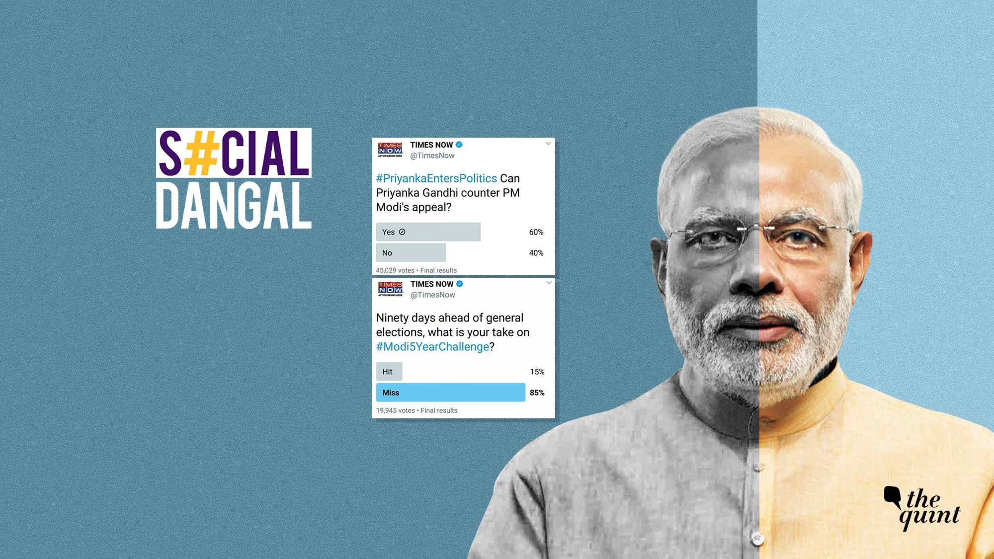 How Twitter Polls Are Going Horribly Wrong For Narendra Modi & BJP