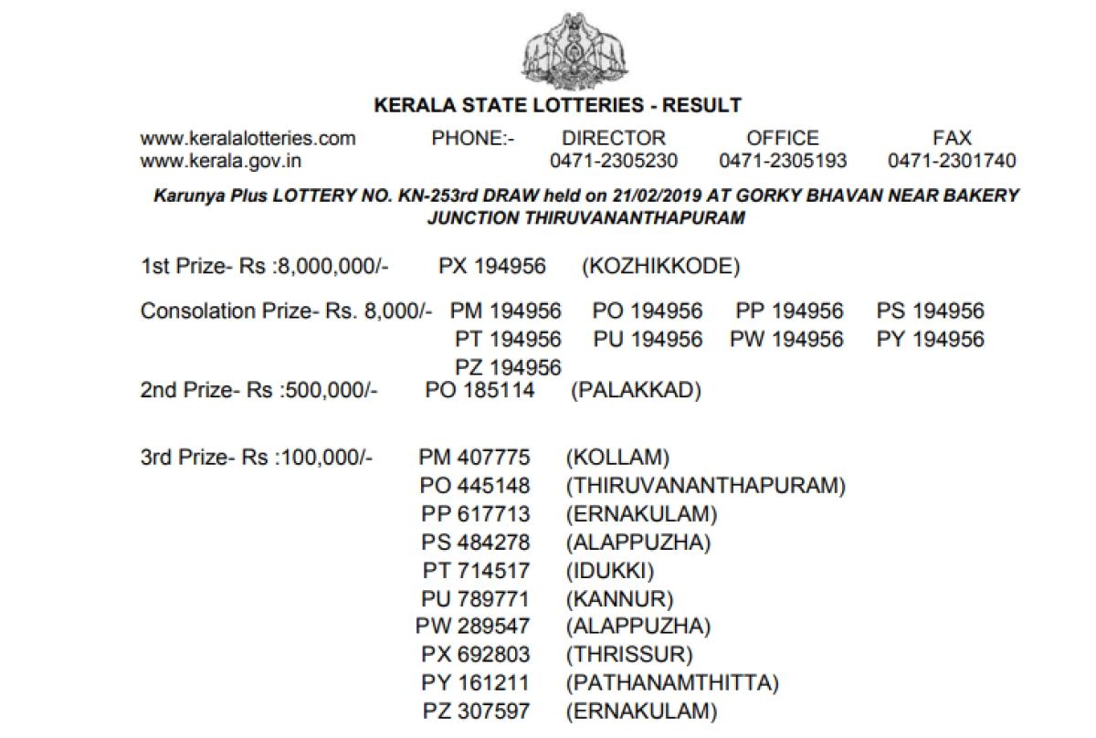 Kerala Karunya Plus Lottery KN 253 Today Results 21 2 2019