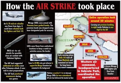 Maharashtra CRPF troopers' widows hail IAF strikes against JeM