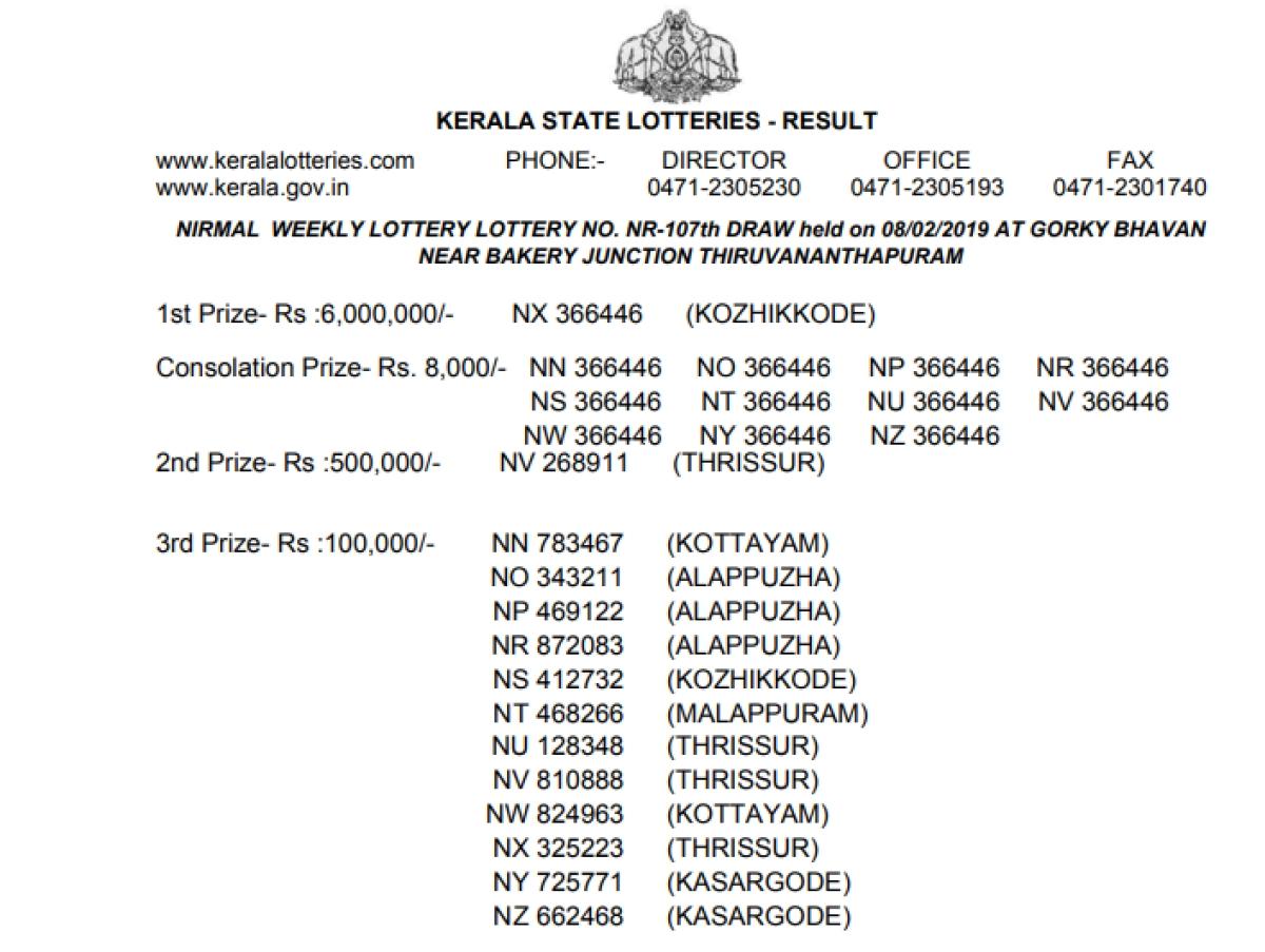 Kerala Lottery Result 08 02 2019, Kerala Nirmal NR-107 Lotteries