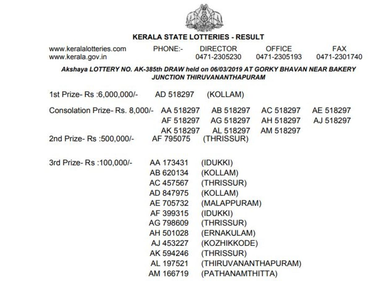 Kerala Lottery Akshaya AK-385 Results 6 3 19 LIVE Today