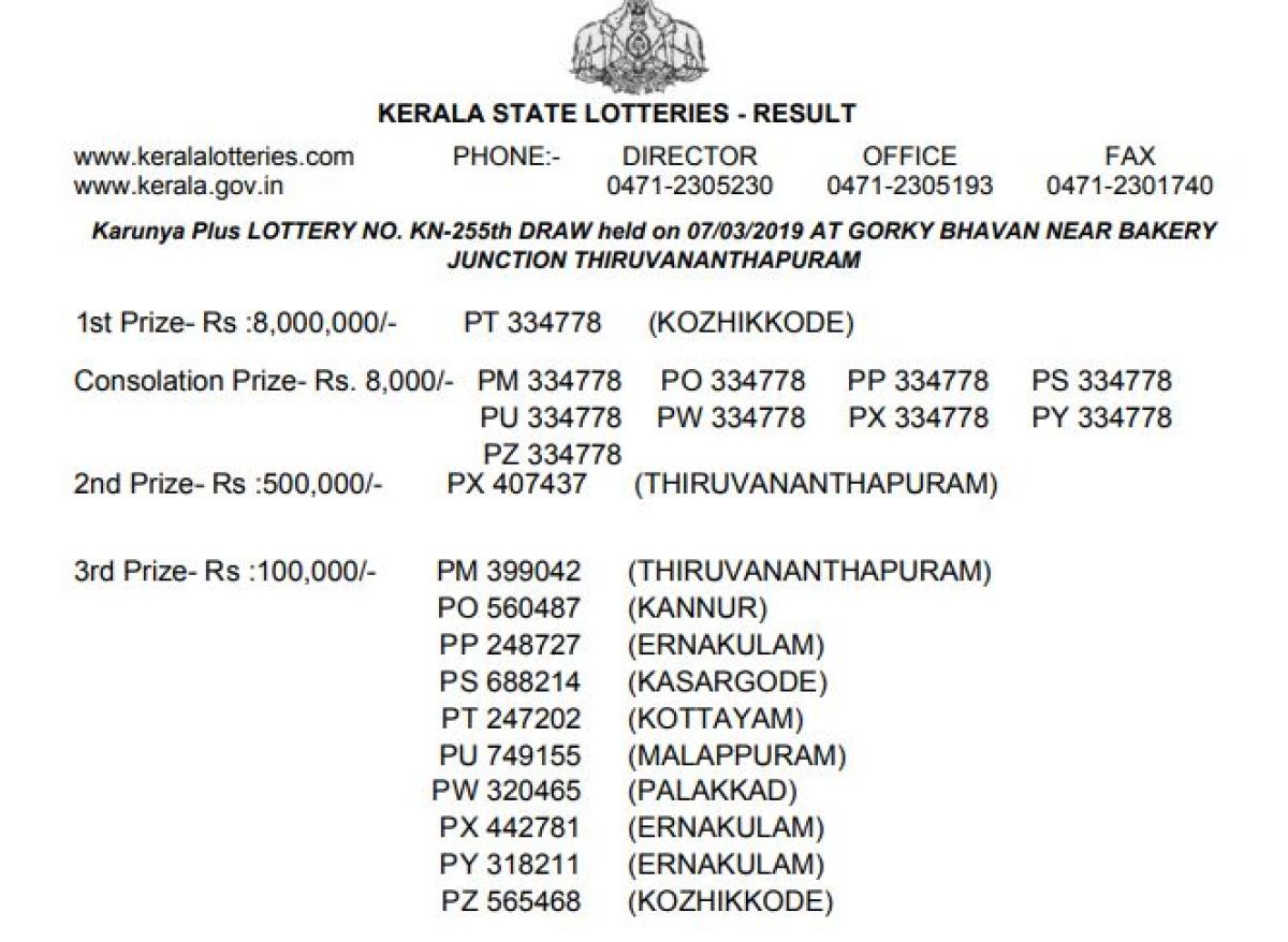 Kerala Lottery Result Today LIVE 07-03-2019, Karunya Plus