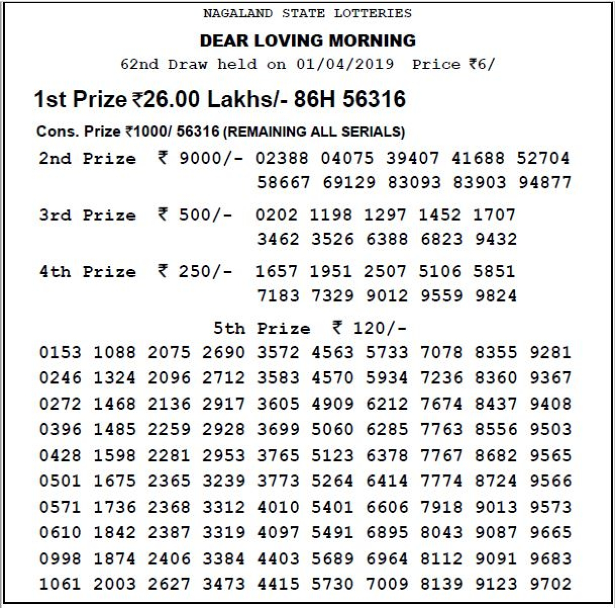Lottery Sambad Today Result 2 4 19 Live, Nagaland State Lotteries