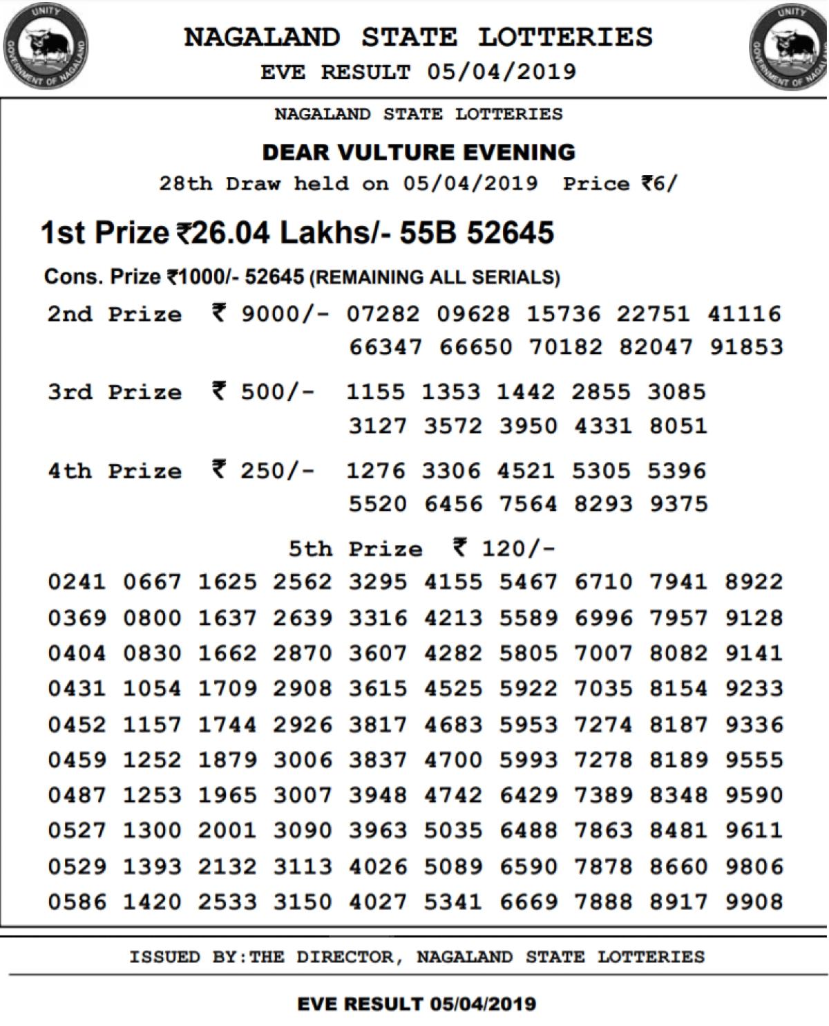 12 4 19 Nagaland Lottery Sambad Dear Vulture Evening Results
