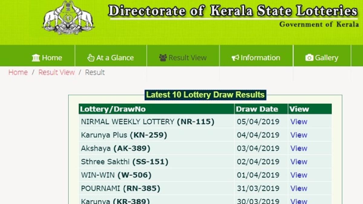 Kerala Lottery RN-386 Result 7 4 19 LIVE Today, Kerala