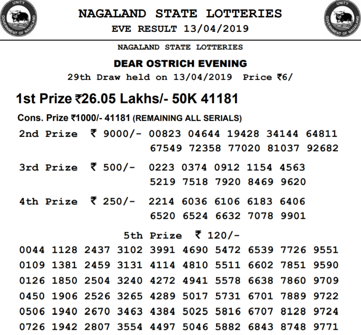 Nagaland Lottery Sambad 8 PM Results 21 4 19 LIVE Today