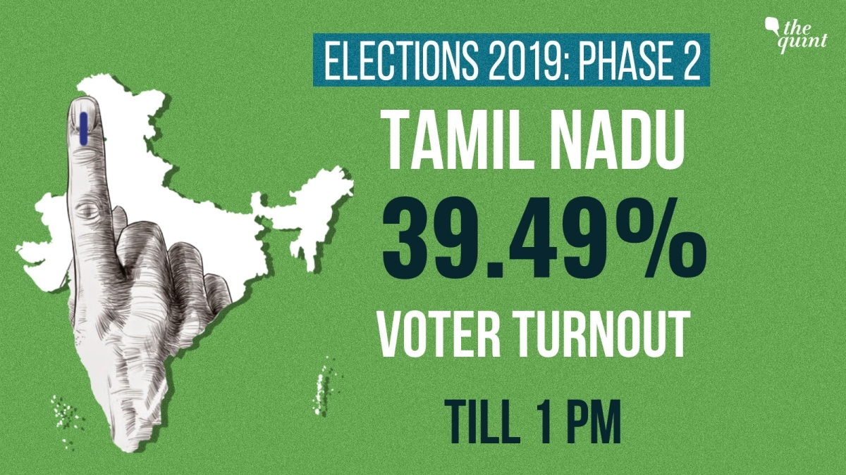 Election 2019 Phase 2 Final Voting Percentages LIVE Updates