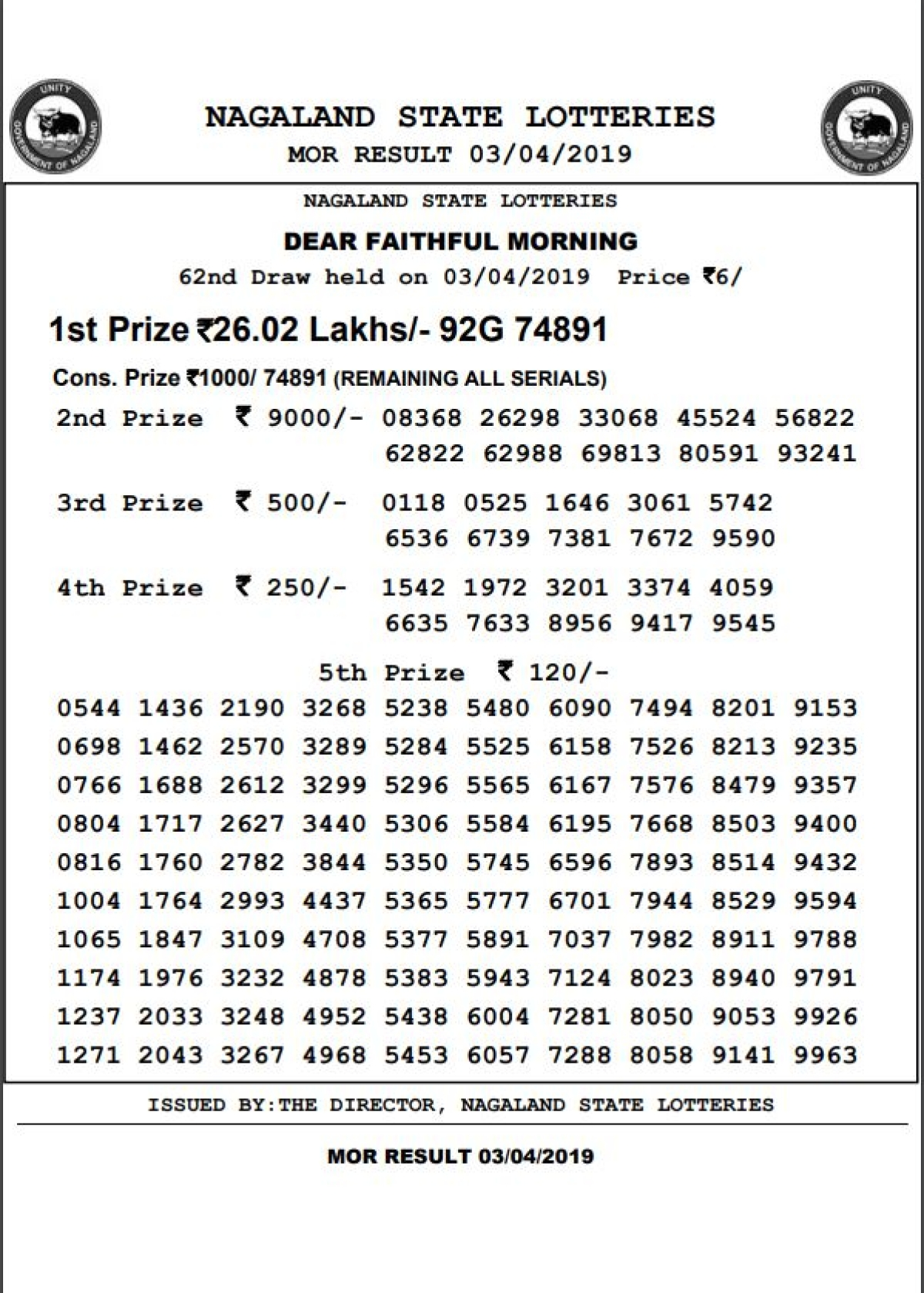 Morning Lottery Sambad 4 419 LIVE Today, Nagaland State Lottery Dear