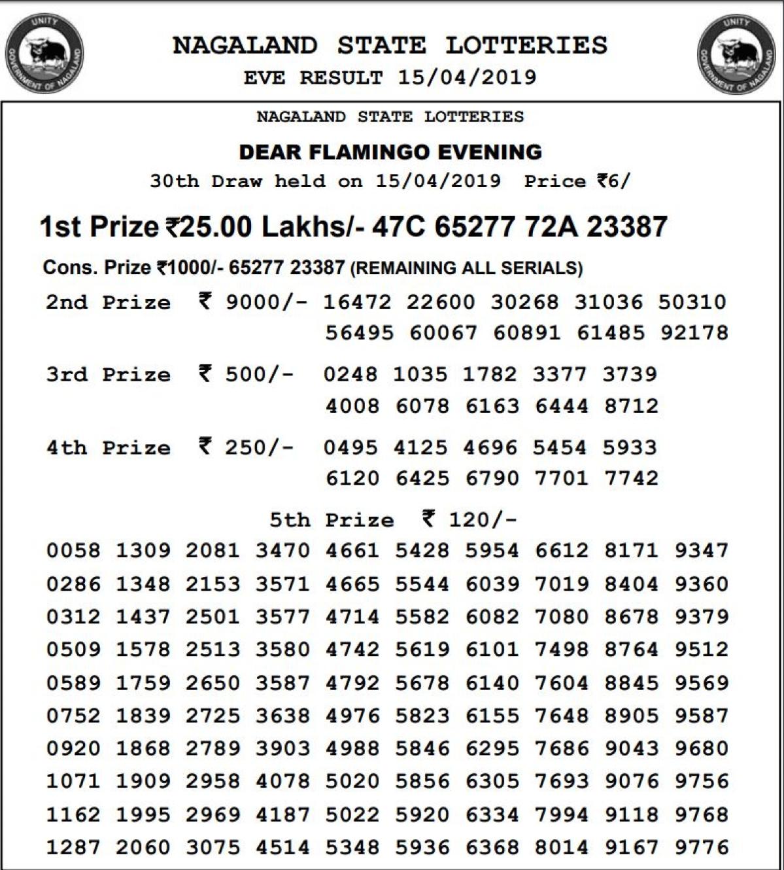 Today Lottery Sambad 8 PM Results 16 4 2019, Nagaland State