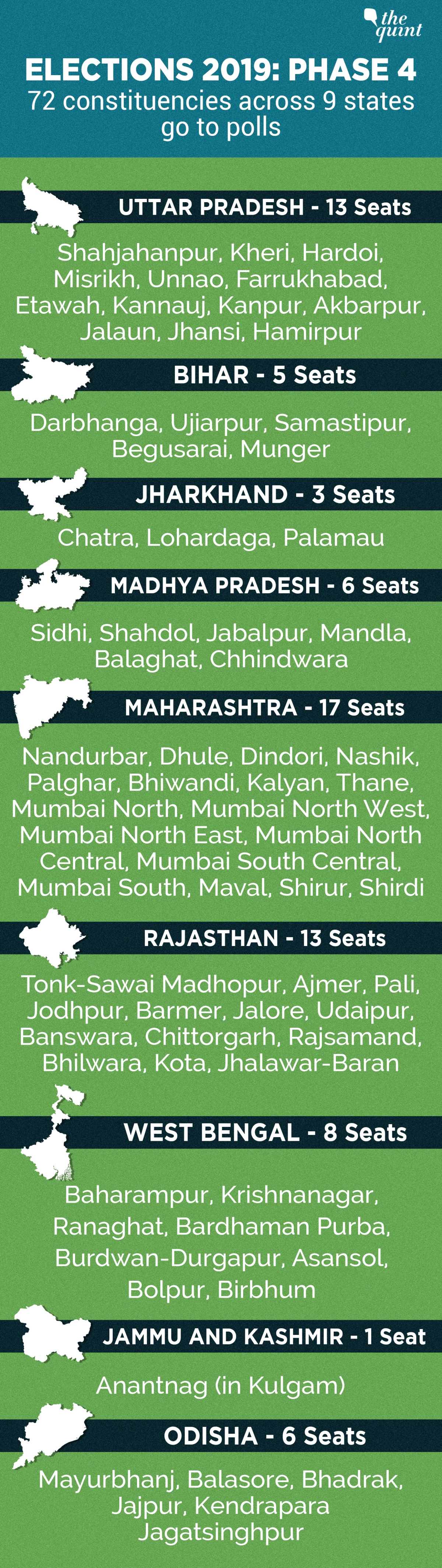 Phase 4 Polling Election 2019: Know 72 Constituency-Wise Election