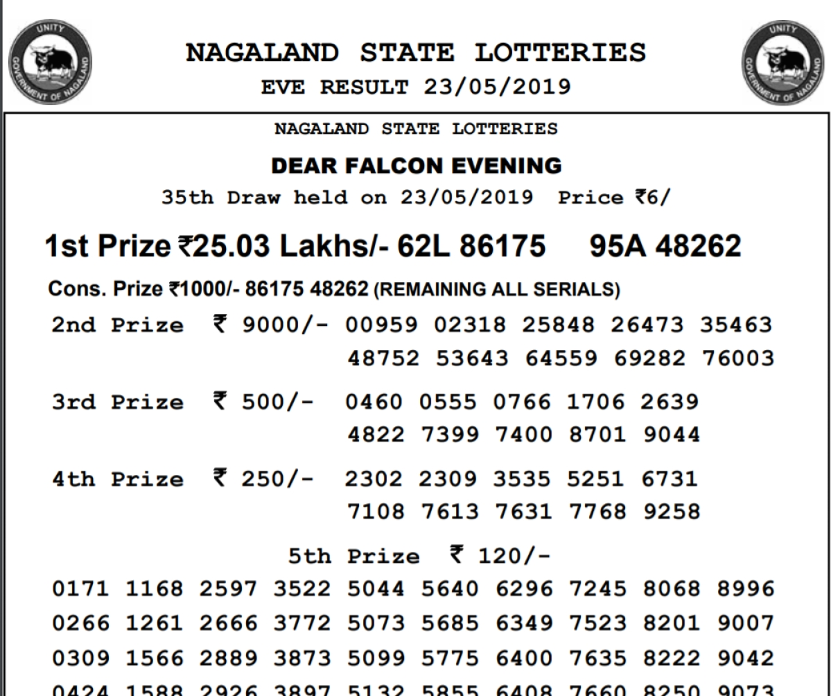 Dhan Laxmi Lottery Result Today