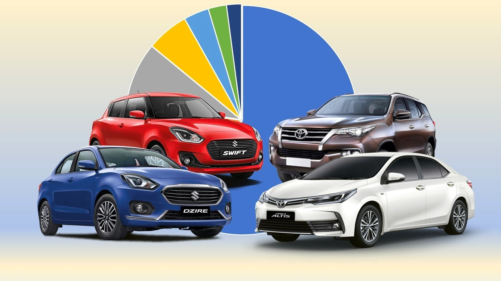 India's Best-Selling SUVs, Hatchbacks and Sedans in The Past Year