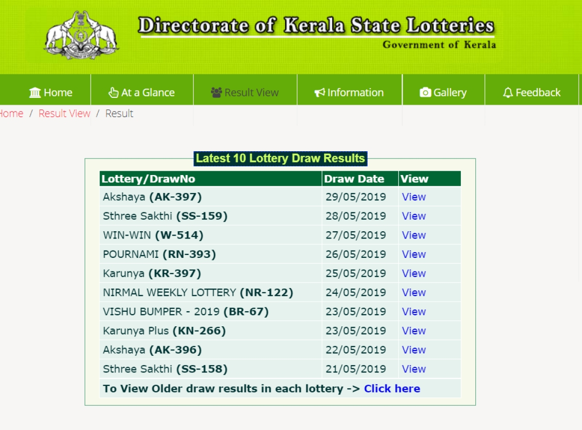 Kerala Lottery Karunya Plus KN-267 Result 30 5 19 LIVE Today, Kerala
