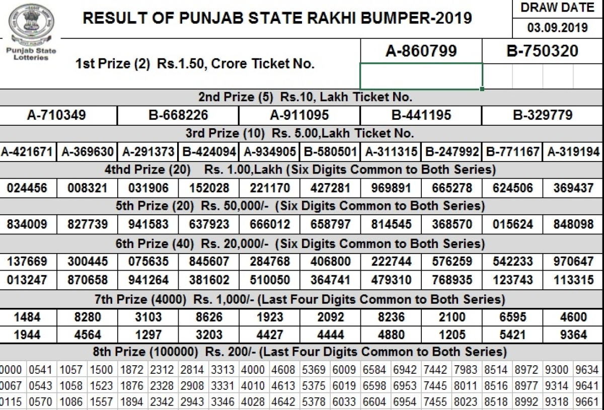 Rakhi Bumper Lottery Result 3 9 2019 LIVE Today, Punjab