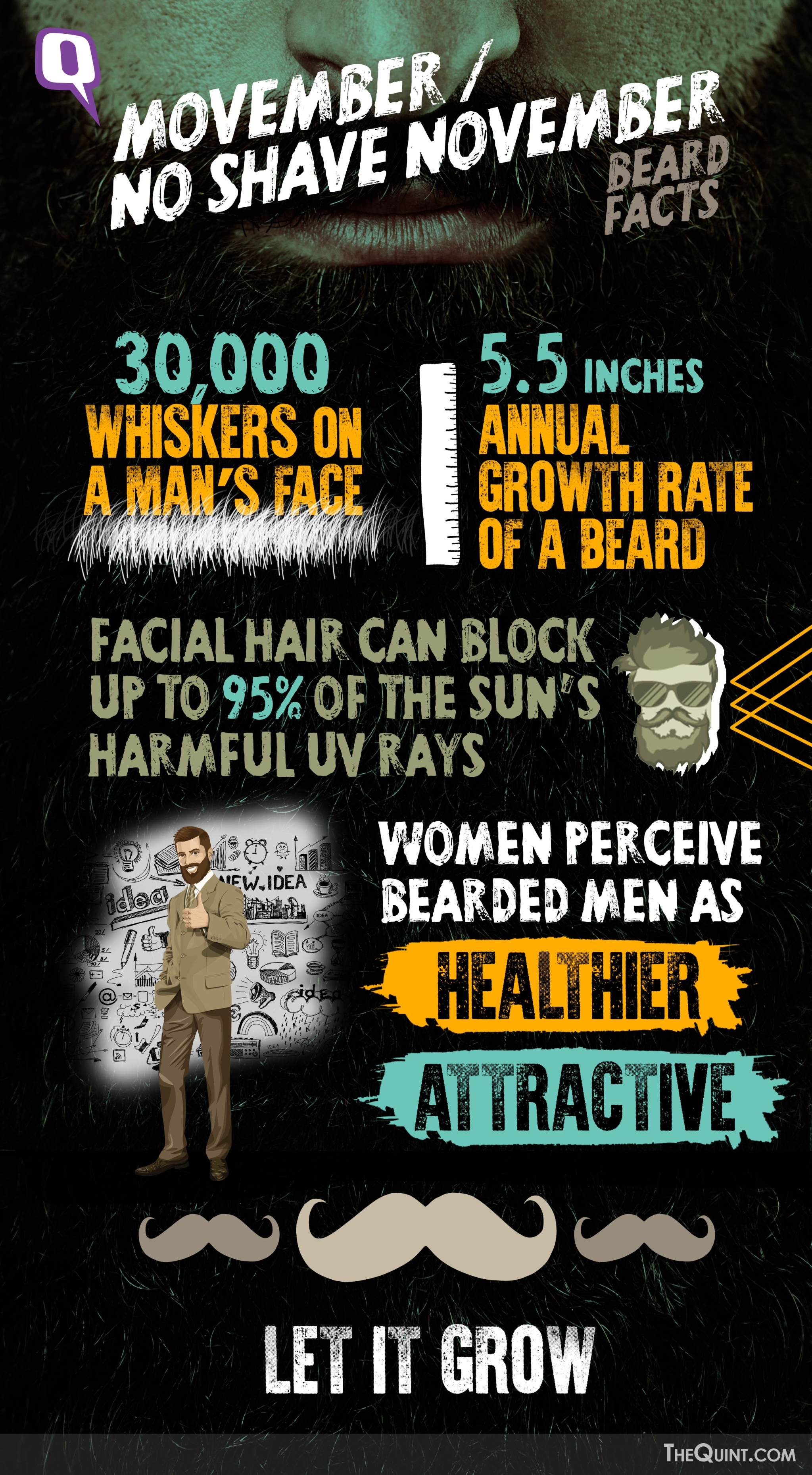 Late Fall Through Winter Is A Great Time For Man To Grow Beard The First Ning In November With No Shave Many Men Stop Shaving