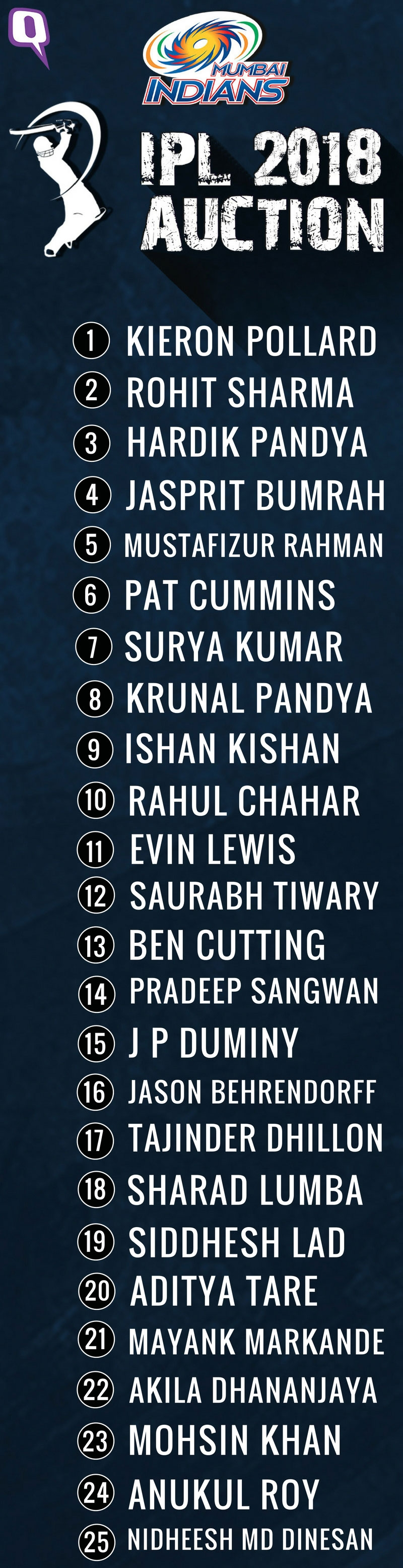 Mumbai Indians team composition for IPL 2018.
