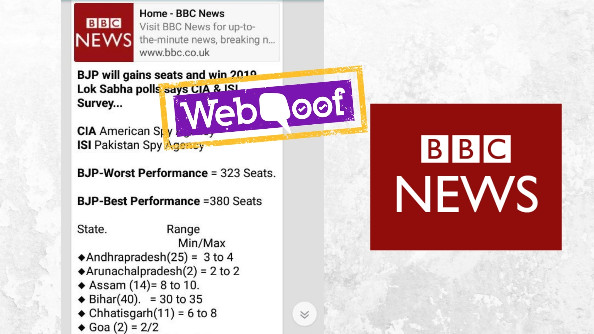 Elections 2019 Fake BBC Survey: Viral Message of Survey