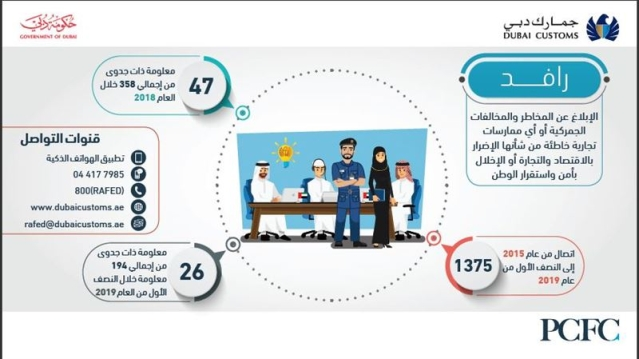 Dubai Customs Reveals Active Rafed Channels