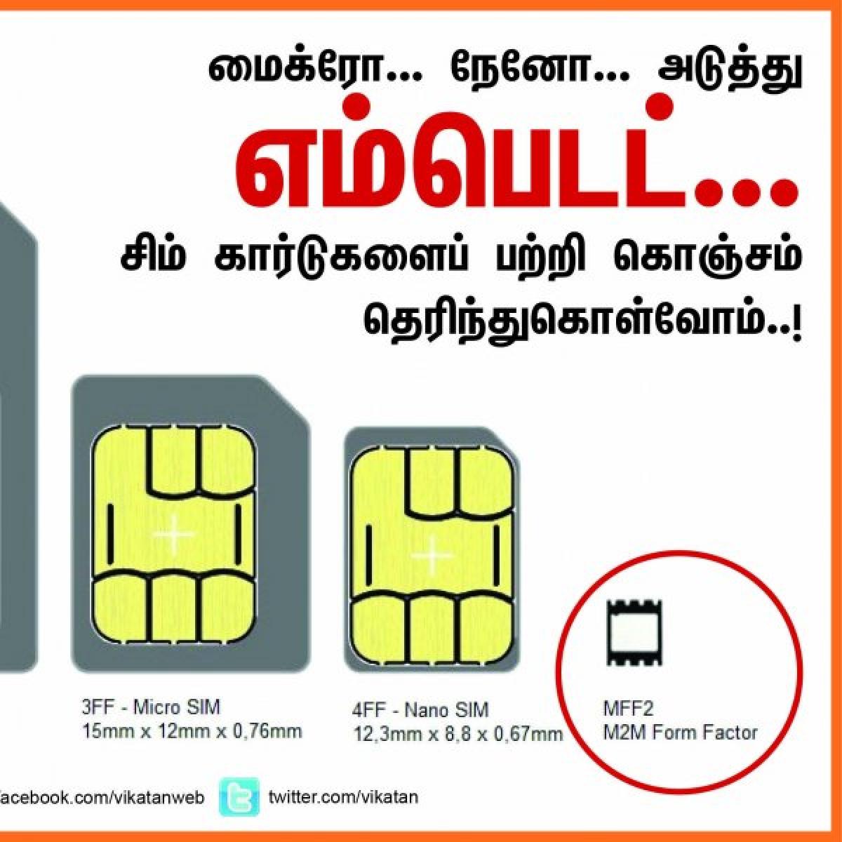 மைக்ரோ... நேனோ... அடுத்து எம்பெடட்... சிம் கார்டுகளைப் பற்றி கொஞ்சம் தெரிந்துகொள்வோம்..! #VikatanPhotoCards
