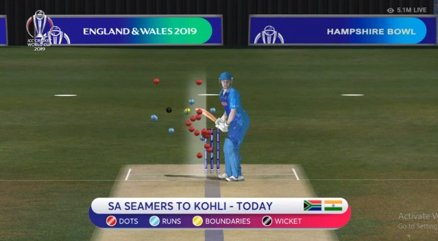 South Africa pacers vs Kohli