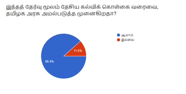 Vikatan Survey regarding public exams